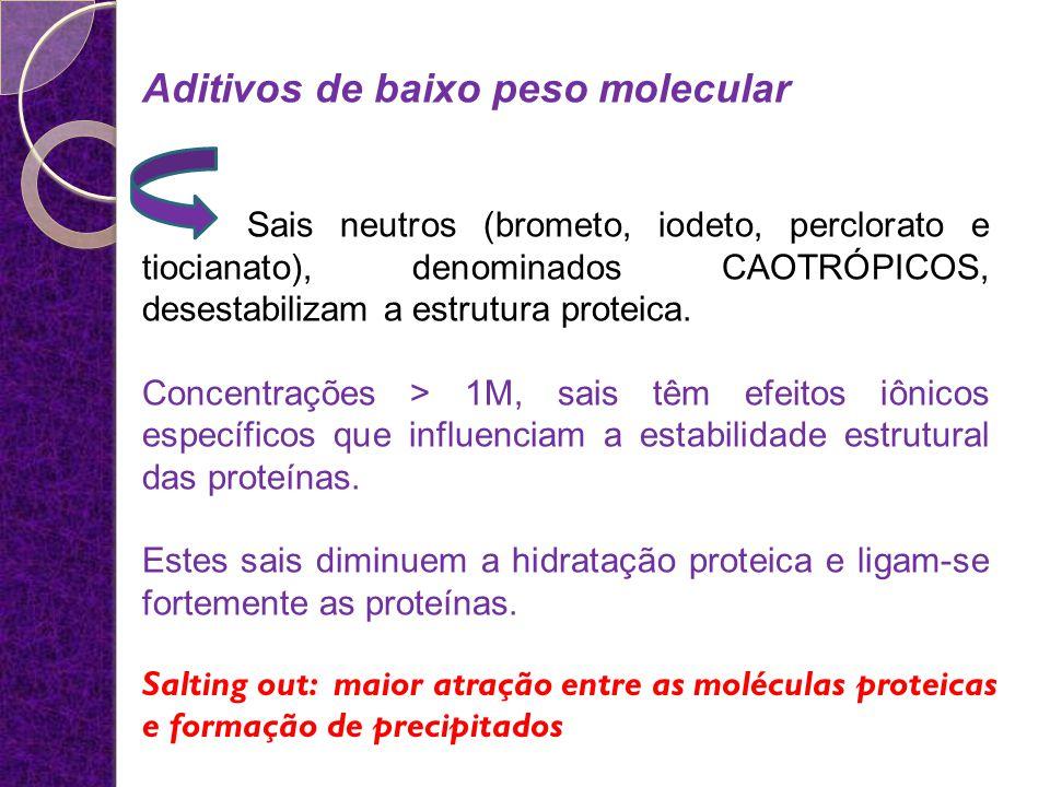 Aditivos de baixo peso molecular Sais neutros (brometo, iodeto, perclorato e tiocianato), denominados CAOTRÓPICOS, desestabilizam a estrutura proteica