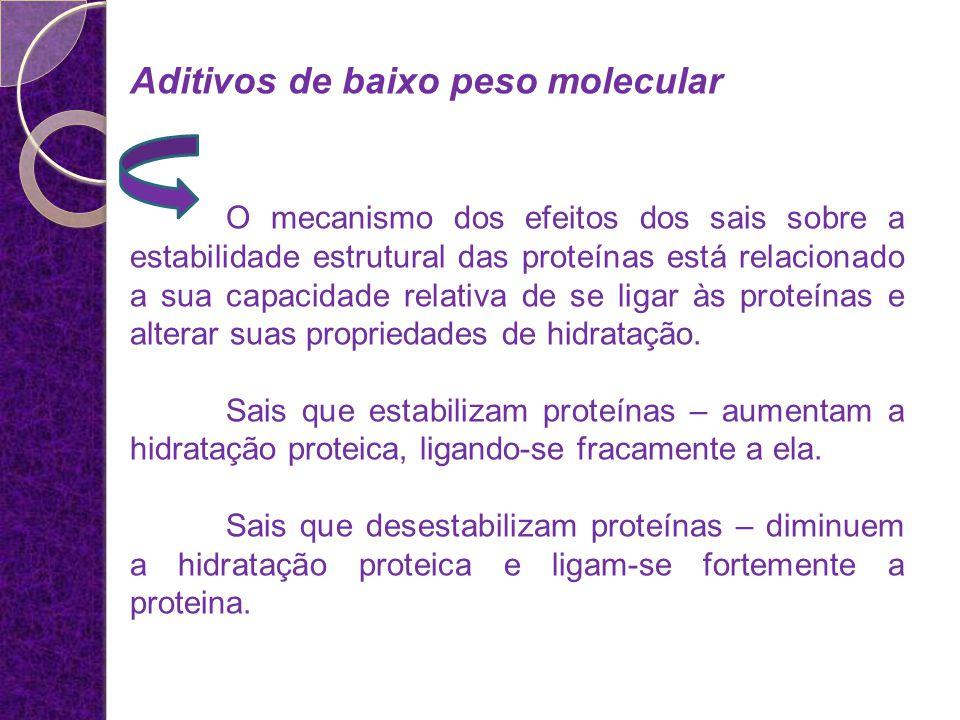 Aditivos de baixo peso molecular O mecanismo dos efeitos dos sais sobre a estabilidade estrutural das proteínas está relacionado a sua capacidade rela