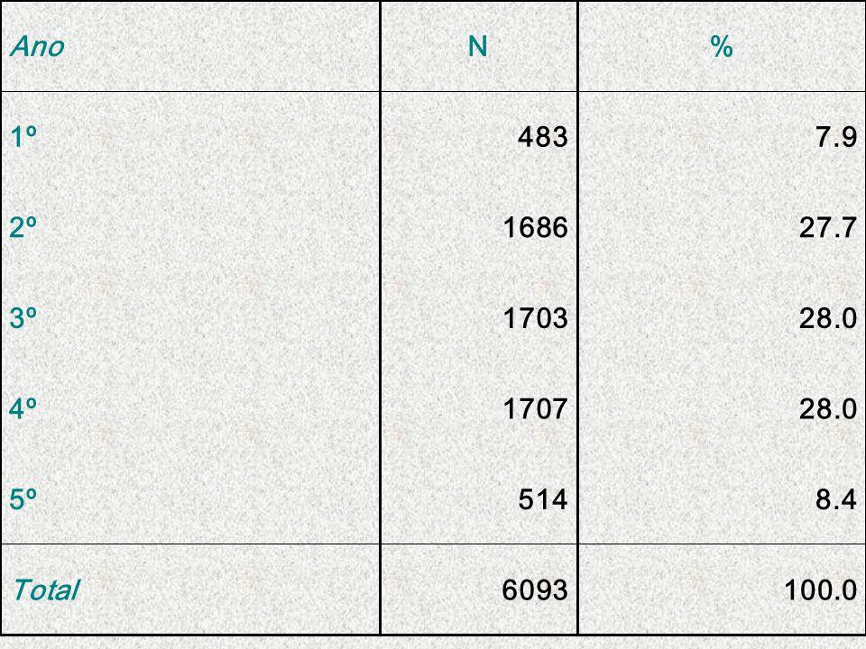 100.06093Total 8.45145º 28.017074º 28.017033º 27.716862º 7.94831º %NAno