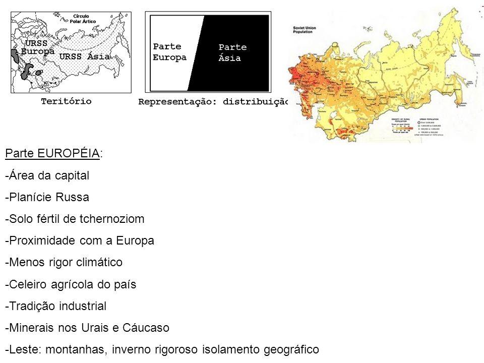 Parte EUROPÉIA: -Área da capital -Planície Russa -Solo fértil de tchernoziom -Proximidade com a Europa -Menos rigor climático -Celeiro agrícola do paí
