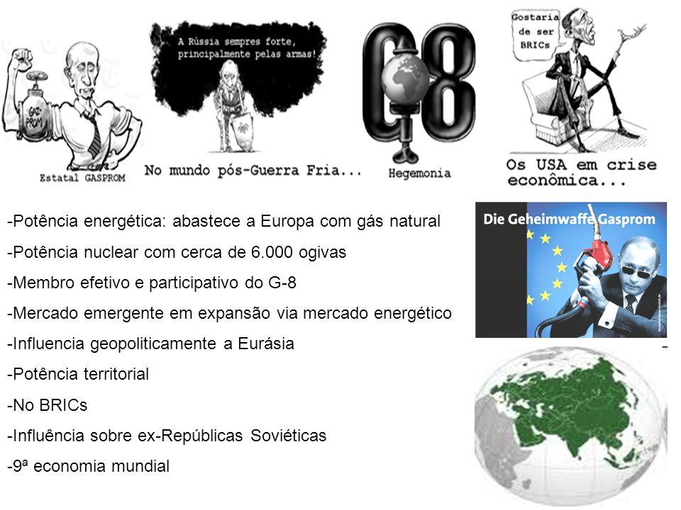 -Potência energética: abastece a Europa com gás natural -Potência nuclear com cerca de 6.000 ogivas -Membro efetivo e participativo do G-8 -Mercado em