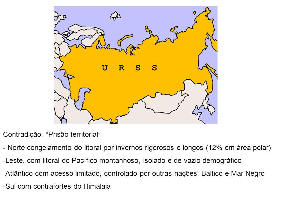 Contradição: Prisão territorial - Norte congelamento do litoral por invernos rigorosos e longos (12% em área polar) -Leste, com litoral do Pacífico mo