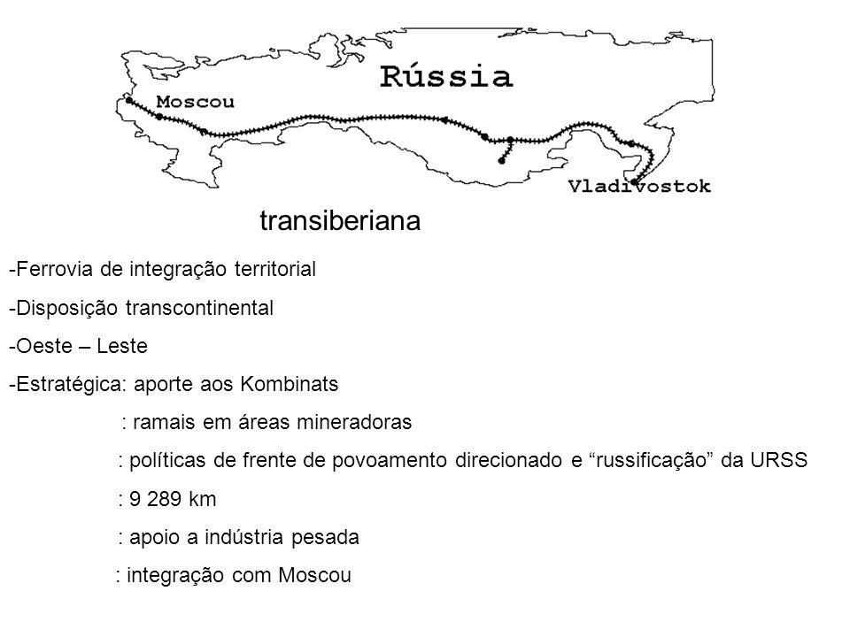 transiberiana -Ferrovia de integração territorial -Disposição transcontinental -Oeste – Leste -Estratégica: aporte aos Kombinats : ramais em áreas min