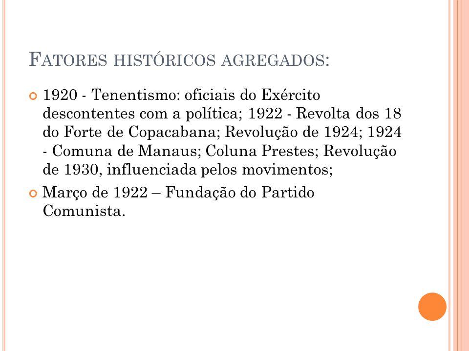 F ATORES HISTÓRICOS AGREGADOS : 1920 - Tenentismo: oficiais do Exército descontentes com a política; 1922 - Revolta dos 18 do Forte de Copacabana; Rev