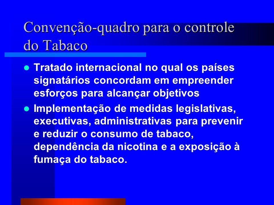 Convenção-quadro para o controle do Tabaco Tratado internacional no qual os países signatários concordam em empreender esforços para alcançar objetivos Implementação de medidas legislativas, executivas, administrativas para prevenir e reduzir o consumo de tabaco, dependência da nicotina e a exposição à fumaça do tabaco.