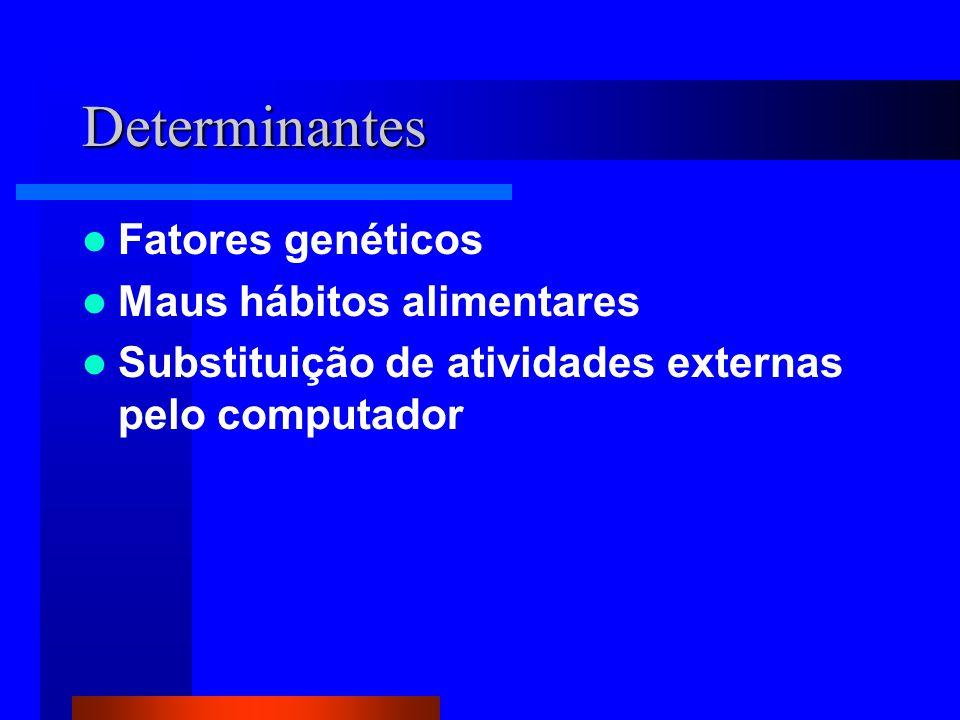 Determinantes Fatores genéticos Maus hábitos alimentares Substituição de atividades externas pelo computador