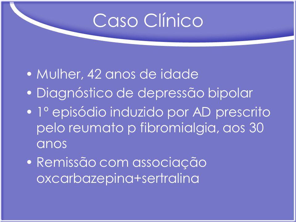 Caso Clínico Mulher, 42 anos de idade Diagnóstico de depressão bipolar 1º episódio induzido por AD prescrito pelo reumato p fibromialgia, aos 30 anos