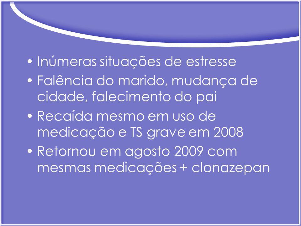 Inúmeras situações de estresse Falência do marido, mudança de cidade, falecimento do pai Recaída mesmo em uso de medicação e TS grave em 2008 Retornou