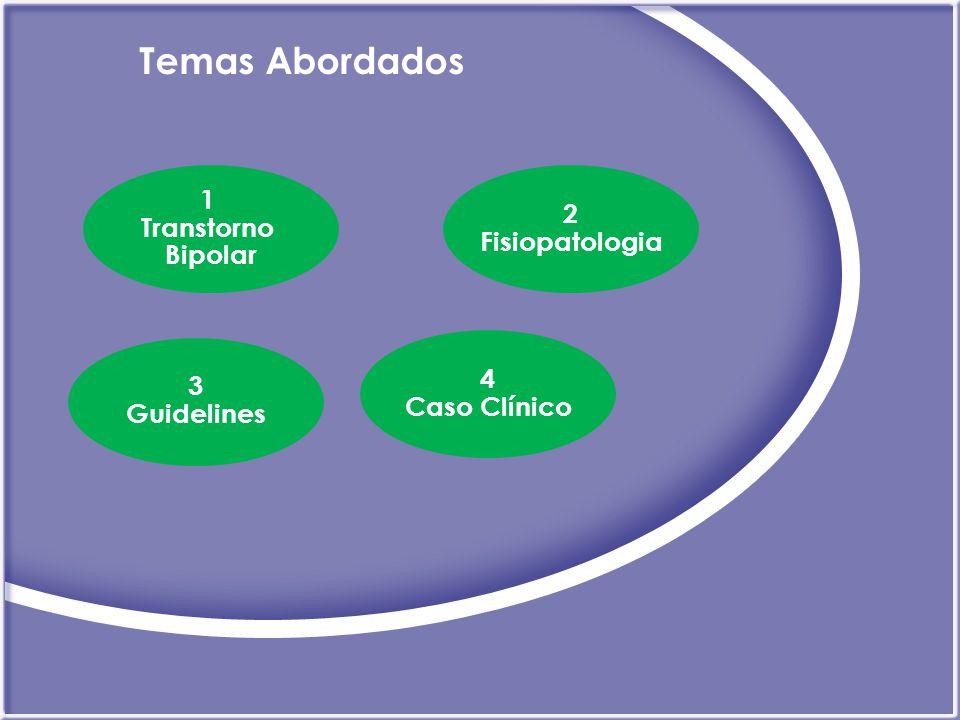 Temas Abordados 1 Transtorno Bipolar 2 Fisiopatologia 3 Guidelines 4 Caso Clínico