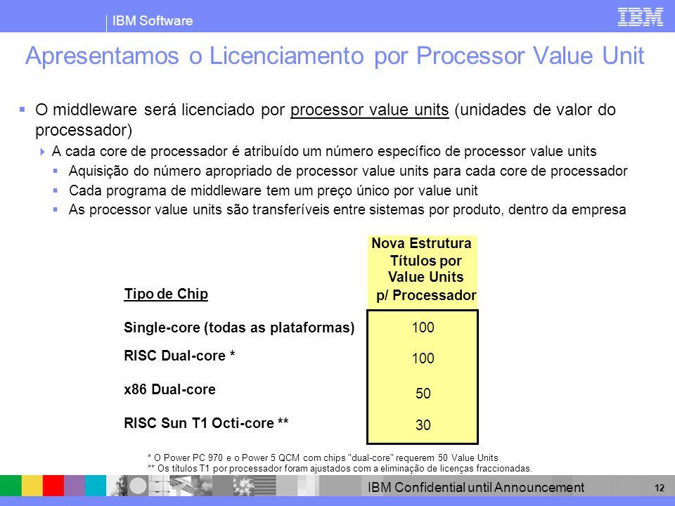 IBM Software IBM Confidential until Announcement 12 Apresentamos o Licenciamento por Processor Value Unit O middleware será licenciado por processor v