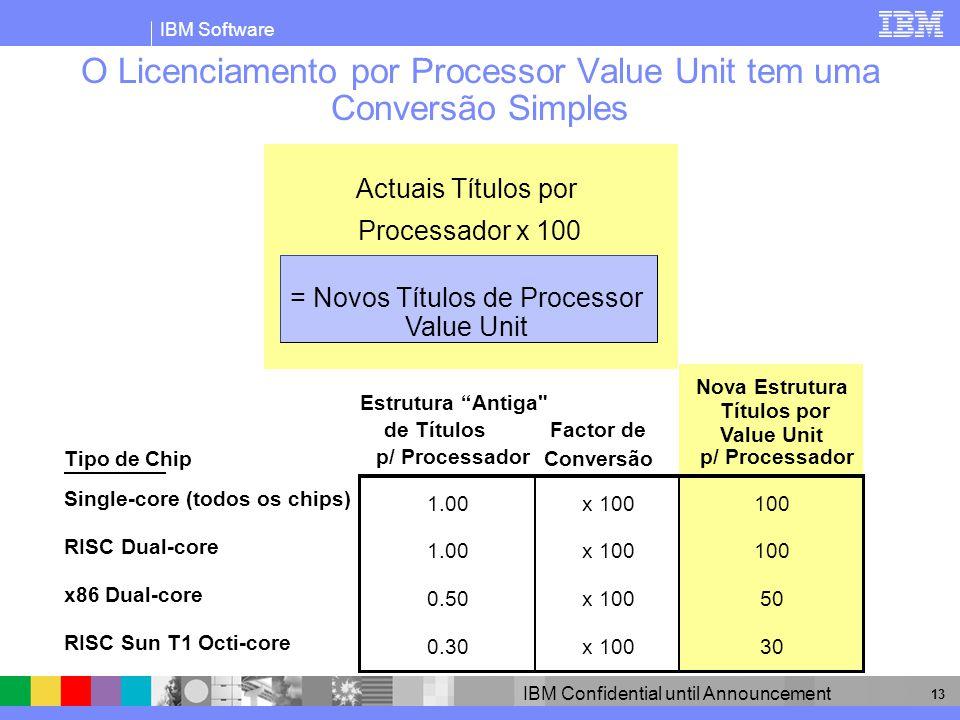IBM Software IBM Confidential until Announcement 13 O Licenciamento por Processor Value Unit tem uma Conversão Simples Nova Estrutura Estrutura Antiga