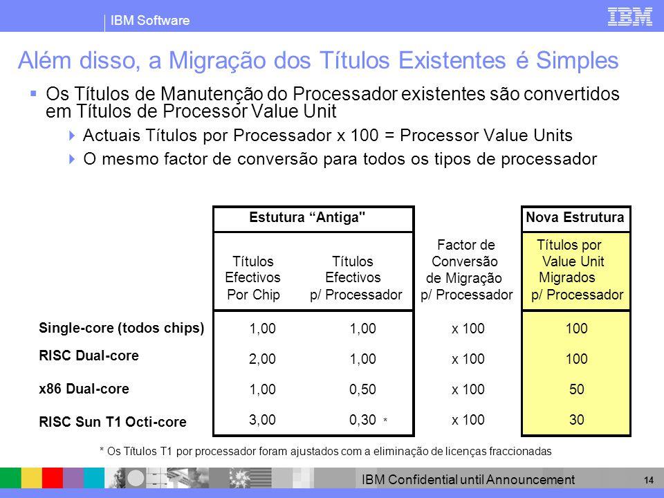 IBM Software IBM Confidential until Announcement 14 Além disso, a Migração dos Títulos Existentes é Simples Os Títulos de Manutenção do Processador ex