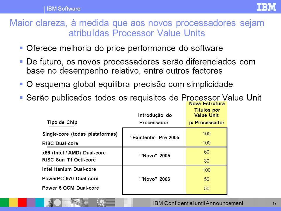 IBM Software IBM Confidential until Announcement 17 Maior clareza, à medida que aos novos processadores sejam atribuídas Processor Value Units Oferece