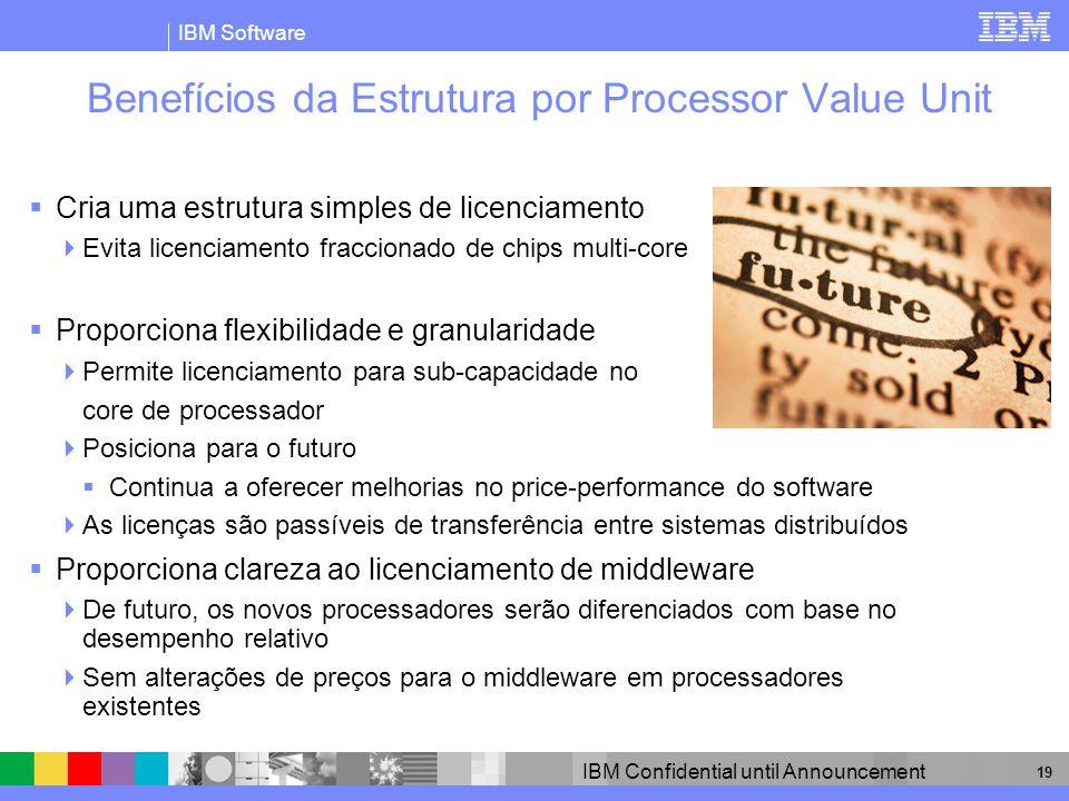 IBM Software IBM Confidential until Announcement 19 Benefícios da Estrutura por Processor Value Unit Cria uma estrutura simples de licenciamento Evita