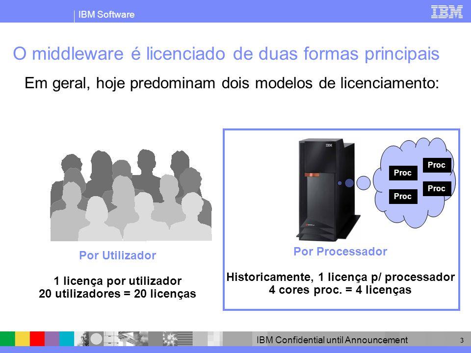 IBM Software IBM Confidential until Announcement 14 Além disso, a Migração dos Títulos Existentes é Simples Os Títulos de Manutenção do Processador existentes são convertidos em Títulos de Processor Value Unit Actuais Títulos por Processador x 100 = Processor Value Units O mesmo factor de conversão para todos os tipos de processador Estutura Antiga Nova Estrutura Factor deTítulos por Títulos ConversãoValue Unit Efectivos de Migração Migrados Por Chipp/ Processador Single-core (todos chips) 1,00 x 100100 RISC Dual-core 2,001,00x 100100 x86 Dual-core 1,000,50x 10050 RISC Sun T1 Octi-core 3,000,30x 10030 * Os Títulos T1 por processador foram ajustados com a eliminação de licenças fraccionadas *
