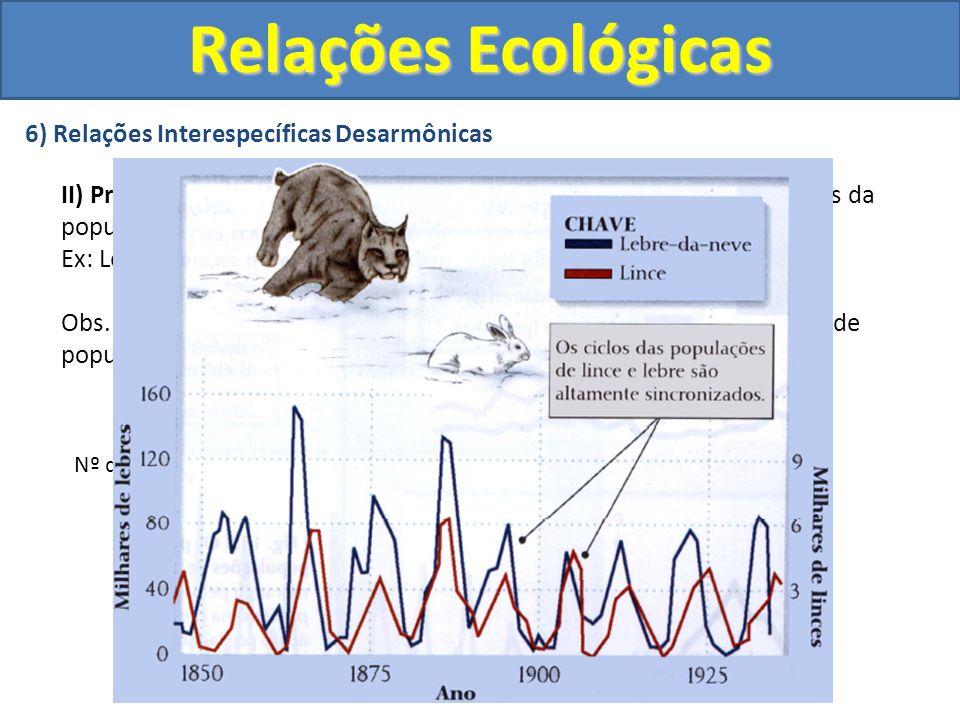 6) Relações Interespecíficas Desarmônicas II) Predatismo: Ocorre quando organismo predadores matam indivíduos da população de presas para deles se ali