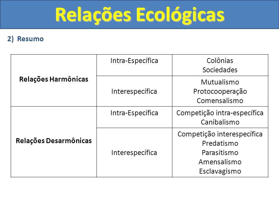 2) Resumo Relações Harmônicas Intra-EspecíficaColônias Sociedades Interespecífica Mutualismo Protocooperação Comensalismo Relações Desarmônicas Intra-