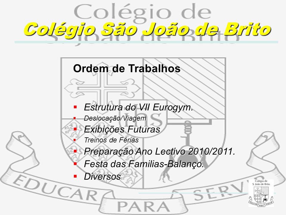 2 Ordem de Trabalhos Estrutura do VII Eurogym. Estrutura do VII Eurogym. Deslocação/Viagem Deslocação/Viagem Exibições Futuras Exibições Futuras Trein