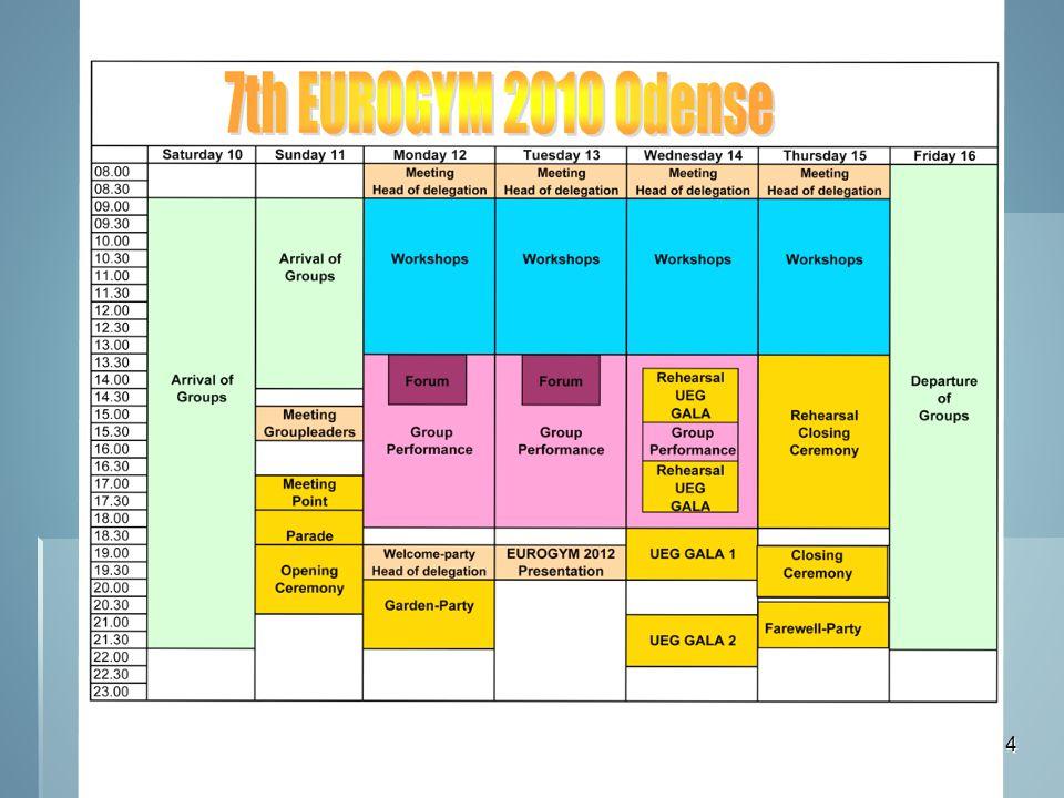 4 Eurogym 2010 Eurogym 2010 10 a 16 Julho