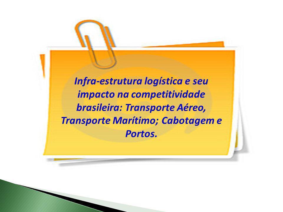 Infra-estrutura logística e seu impacto na competitividade brasileira: Transporte Aéreo, Transporte Marítimo; Cabotagem e Portos.