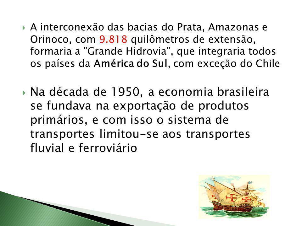 A interconexão das bacias do Prata, Amazonas e Orinoco, com 9.818 quilômetros de extensão, formaria a Grande Hidrovia , que integraria todos os países da América do Sul, com exceção do Chile Na década de 1950, a economia brasileira se fundava na exportação de produtos primários, e com isso o sistema de transportes limitou-se aos transportes fluvial e ferroviário