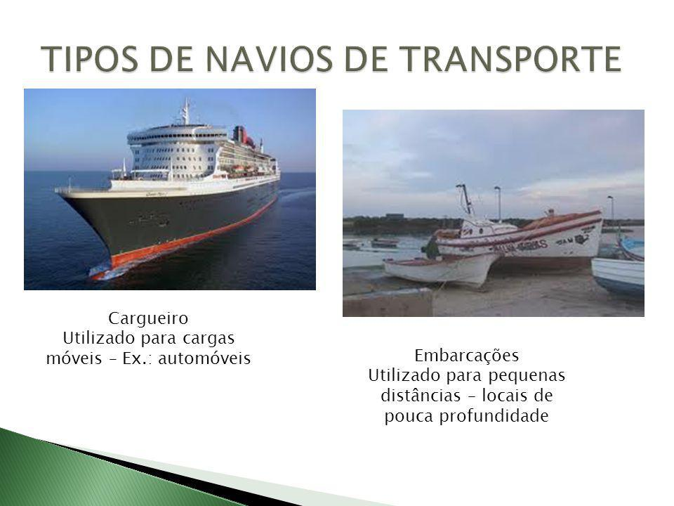 Cargueiro Utilizado para cargas móveis – Ex.: automóveis Embarcações Utilizado para pequenas distâncias – locais de pouca profundidade