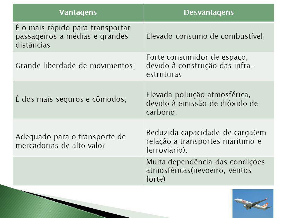 Cargueiro Utilizado para cargas móveis – Ex.: automóveis