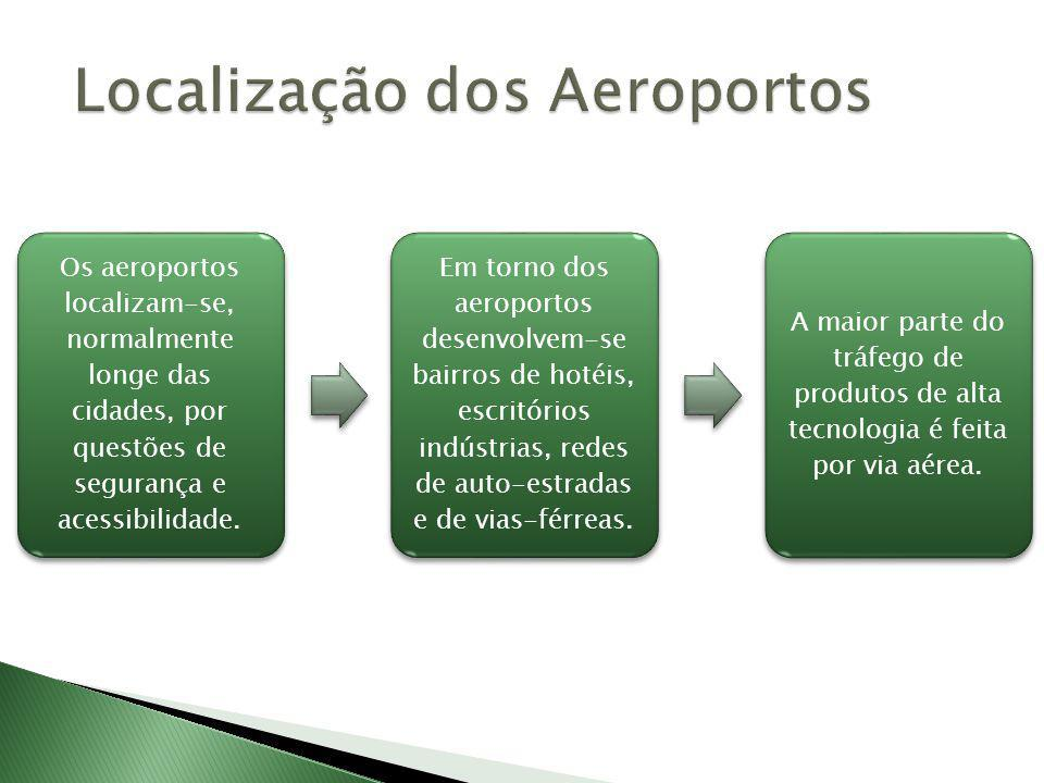 Os aeroportos localizam-se, normalmente longe das cidades, por questões de segurança e acessibilidade.