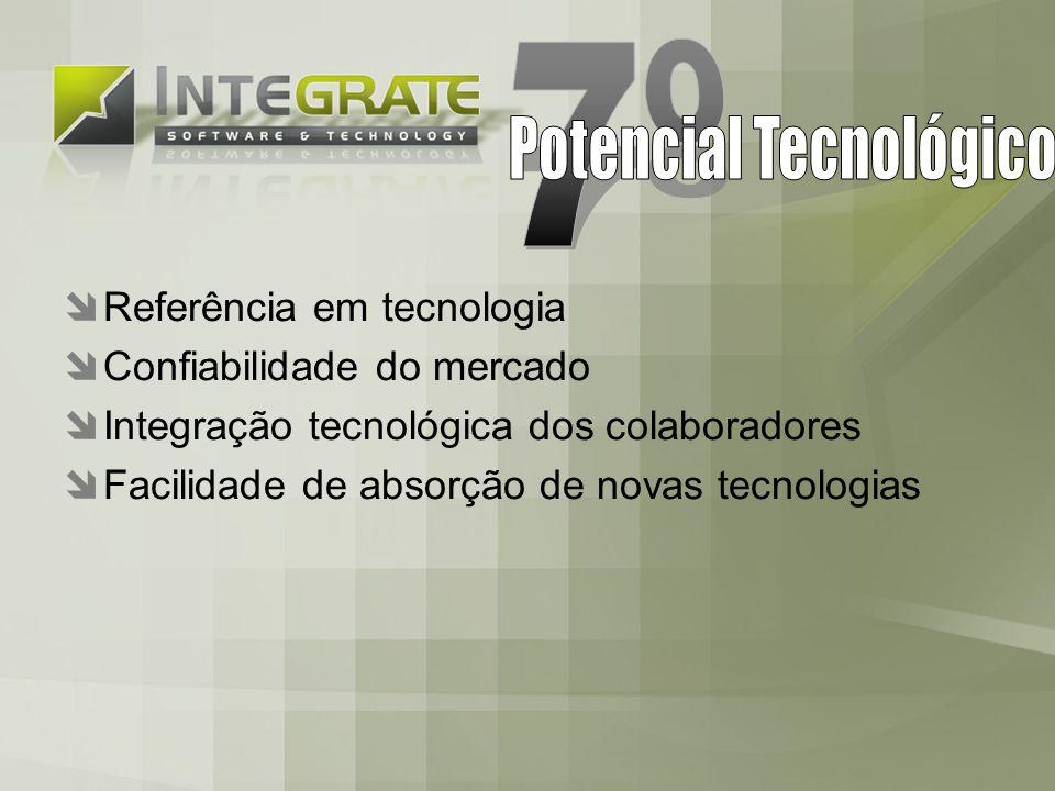 Referência em tecnologia Confiabilidade do mercado Integração tecnológica dos colaboradores Facilidade de absorção de novas tecnologias