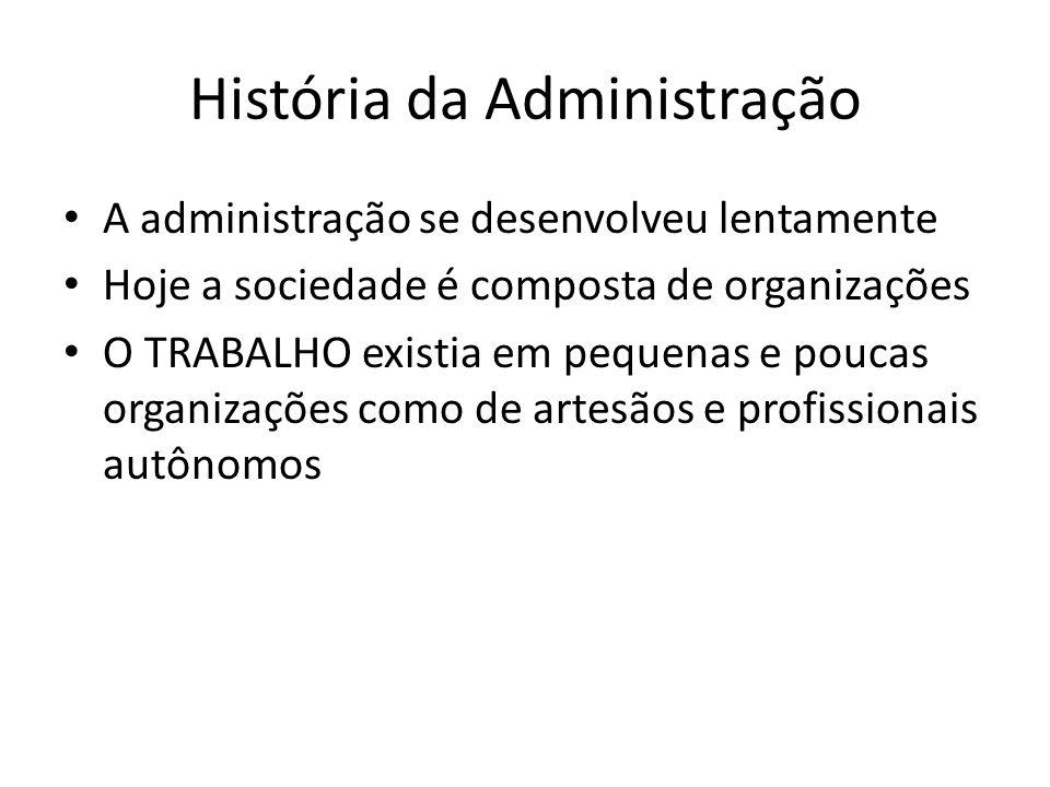 História da Administração A administração se desenvolveu lentamente Hoje a sociedade é composta de organizações O TRABALHO existia em pequenas e pouca