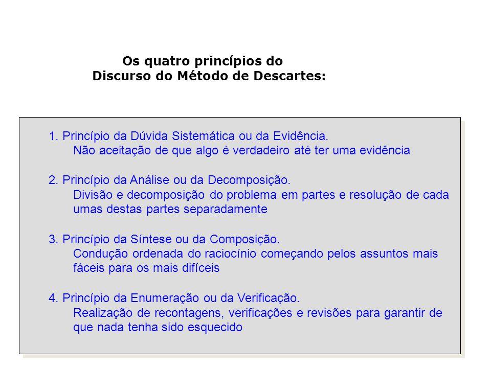 Os quatro princípios do Discurso do Método de Descartes: 1. Princípio da Dúvida Sistemática ou da Evidência. Não aceitação de que algo é verdadeiro at