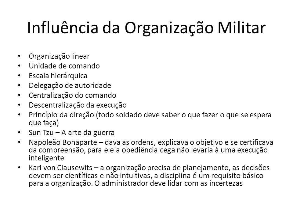 Influência da Organização Militar Organização linear Unidade de comando Escala hierárquica Delegação de autoridade Centralização do comando Descentral