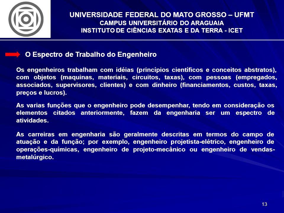 13 UNIVERSIDADE FEDERAL DO MATO GROSSO – UFMT CAMPUS UNIVERSITÁRIO DO ARAGUAIA INSTITUTO DE CIÊNCIAS EXATAS E DA TERRA - ICET O Espectro de Trabalho d