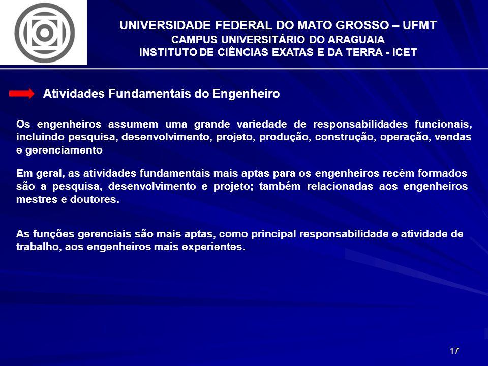 17 UNIVERSIDADE FEDERAL DO MATO GROSSO – UFMT CAMPUS UNIVERSITÁRIO DO ARAGUAIA INSTITUTO DE CIÊNCIAS EXATAS E DA TERRA - ICET Atividades Fundamentais