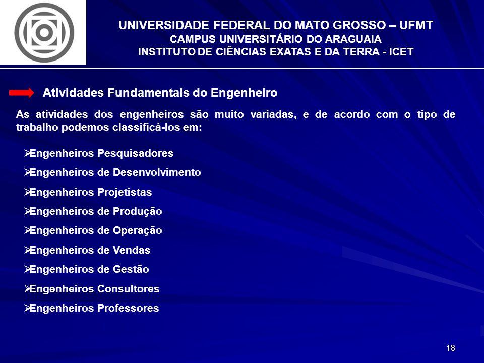 18 UNIVERSIDADE FEDERAL DO MATO GROSSO – UFMT CAMPUS UNIVERSITÁRIO DO ARAGUAIA INSTITUTO DE CIÊNCIAS EXATAS E DA TERRA - ICET Atividades Fundamentais