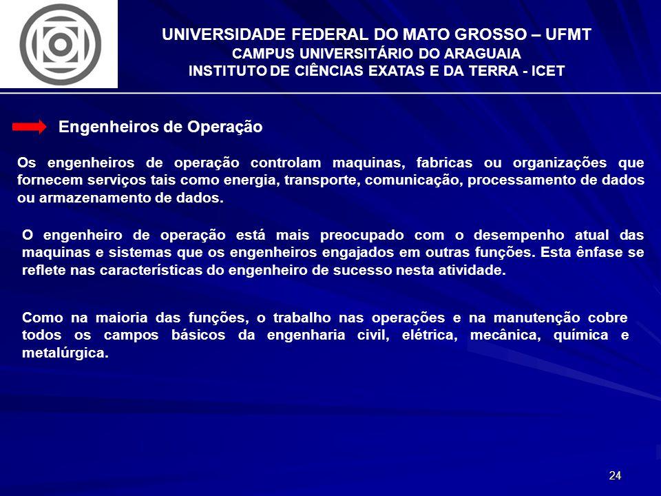 24 UNIVERSIDADE FEDERAL DO MATO GROSSO – UFMT CAMPUS UNIVERSITÁRIO DO ARAGUAIA INSTITUTO DE CIÊNCIAS EXATAS E DA TERRA - ICET Engenheiros de Operação