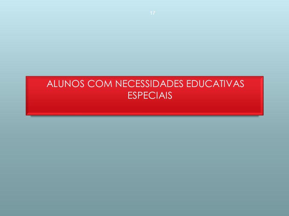 ALUNOS COM NECESSIDADES EDUCATIVAS ESPECIAIS 17