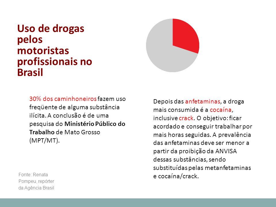 30% dos caminhoneiros fazem uso freqüente de alguma substância ilícita. A conclusão é de uma pesquisa do Ministério Público do Trabalho de Mato Grosso