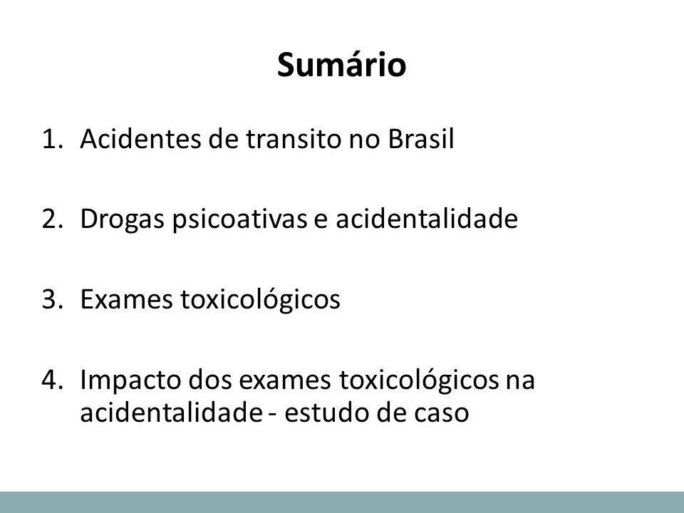 Sumário 1.Acidentes de transito no Brasil 2.Drogas psicoativas e acidentalidade 3.Exames toxicológicos 4.Impacto dos exames toxicológicos na acidental