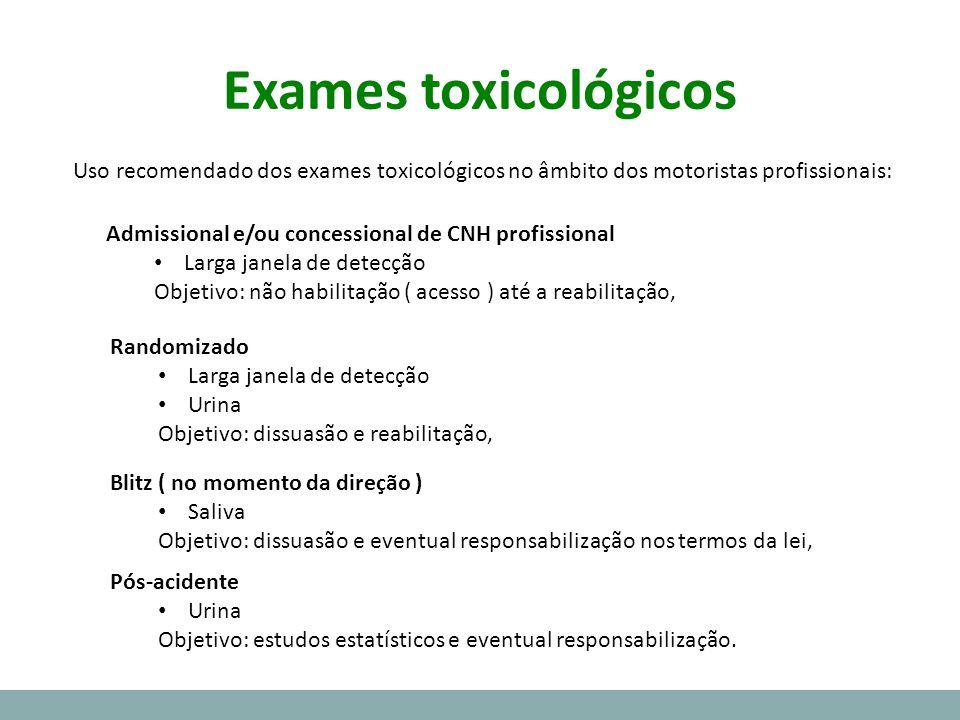 Exames toxicológicos Uso recomendado dos exames toxicológicos no âmbito dos motoristas profissionais: Admissional e/ou concessional de CNH profissiona