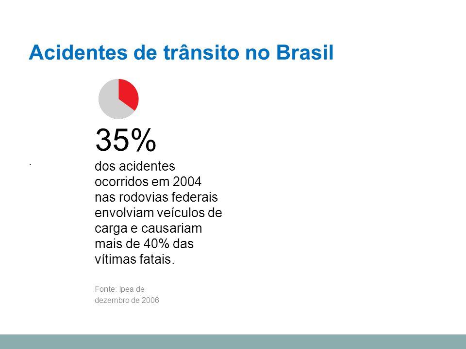 . Acidentes de trânsito no Brasil 35% dos acidentes ocorridos em 2004 nas rodovias federais envolviam veículos de carga e causariam mais de 40% das ví