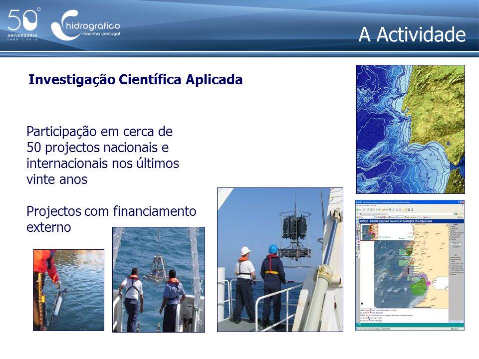 A Actividade Investigação Científica Aplicada Participação em cerca de 50 projectos nacionais e internacionais nos últimos vinte anos Projectos com fi