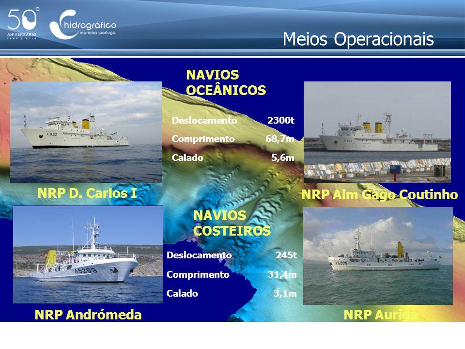 Meios Operacionais NAVIOS OCEÂNICOS NRP D. Carlos I NRP Alm Gago Coutinho NRP Andrómeda NRP Auriga NAVIOS COSTEIROS Deslocamento2300t Comprimento68,7m