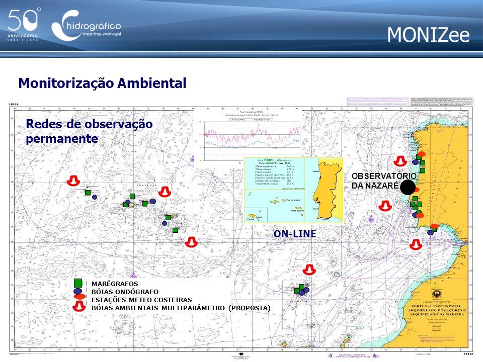 MONIZee Monitorização Ambiental Redes de observação permanente MARÉGRAFOS BÓIAS ONDÓGRAFO ESTAÇÕES METEO COSTEIRAS BÓIAS AMBIENTAIS MULTIPARÂMETRO (PR
