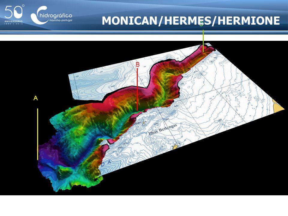 A B C MONICAN/HERMES/HERMIONE