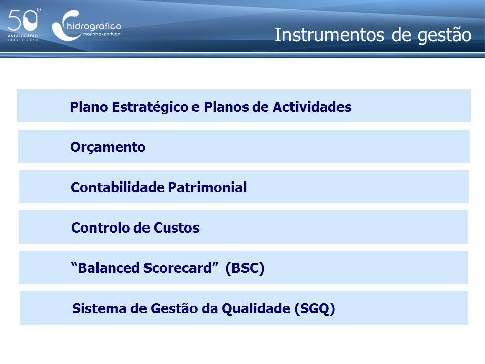 Instrumentos de gestão Plano Estratégico e Planos de ActividadesOrçamentoContabilidade PatrimonialControlo de CustosBalanced Scorecard (BSC)Sistema de