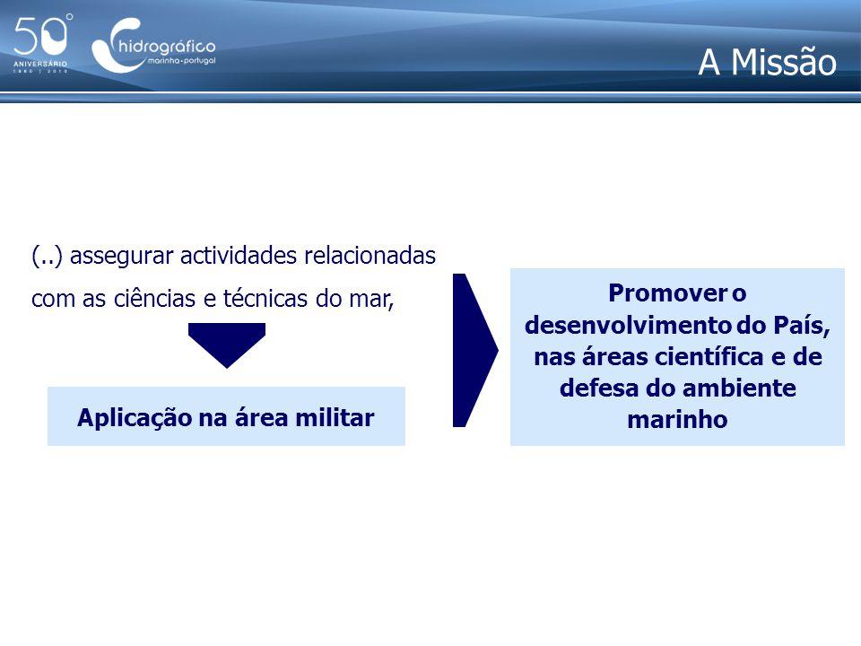 A Missão (..) assegurar actividades relacionadas com as ciências e técnicas do mar, Aplicação na área militar Promover o desenvolvimento do País, nas