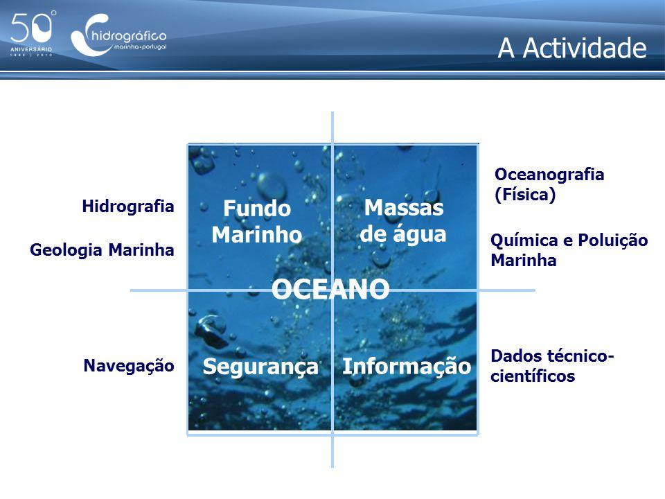 A Actividade OCEANO Fundo Marinho Segurança Massas de água Informação Hidrografia Geologia Marinha Química e Poluição Marinha Navegação Dados técnico-