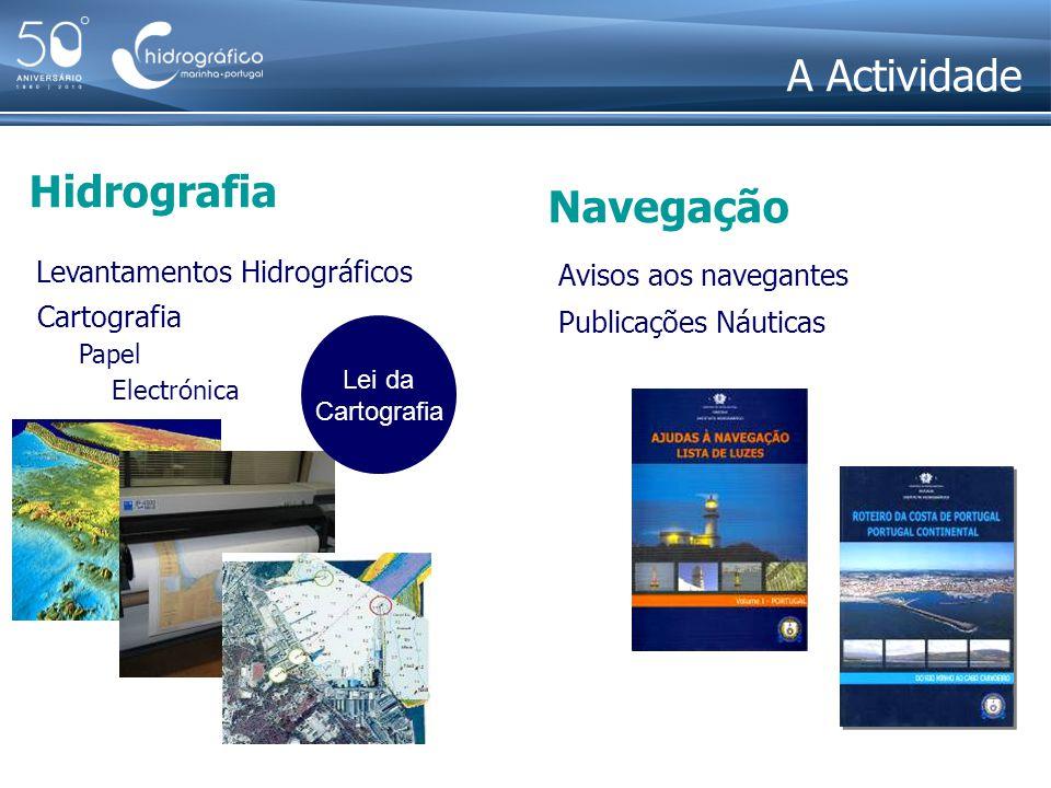A Actividade Levantamentos Hidrográficos Electrónica Cartografia Papel Avisos aos navegantes Publicações Náuticas HidrografiaNavegação Lei da Cartogra