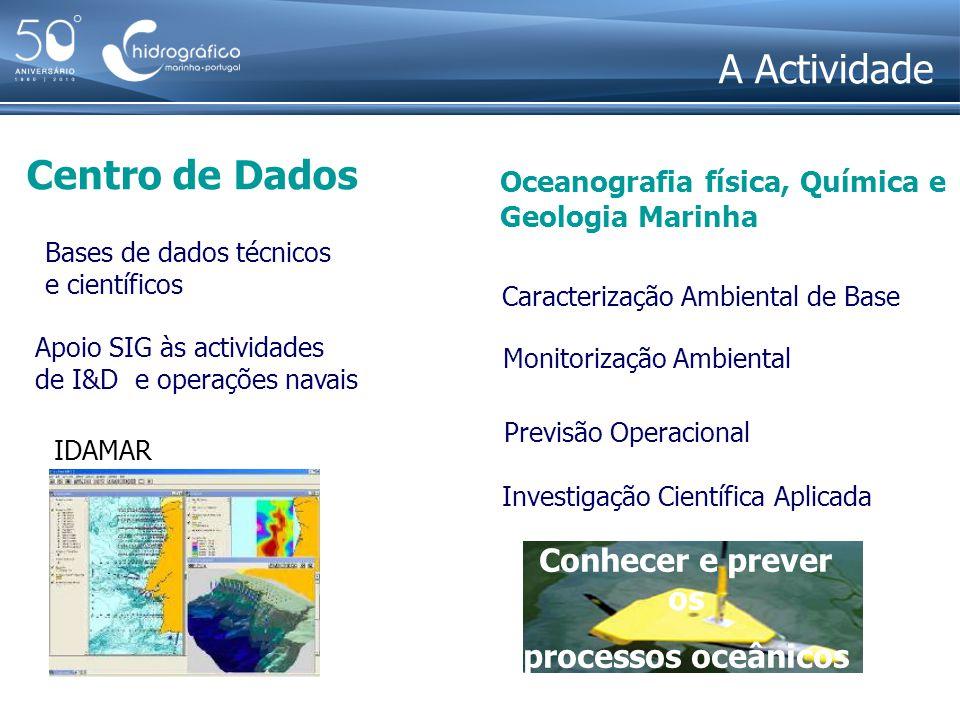 Conhecer e prever os processos oceânicos A Actividade Apoio SIG às actividades de I&D e operações navais Bases de dados técnicos e científicos Caracte